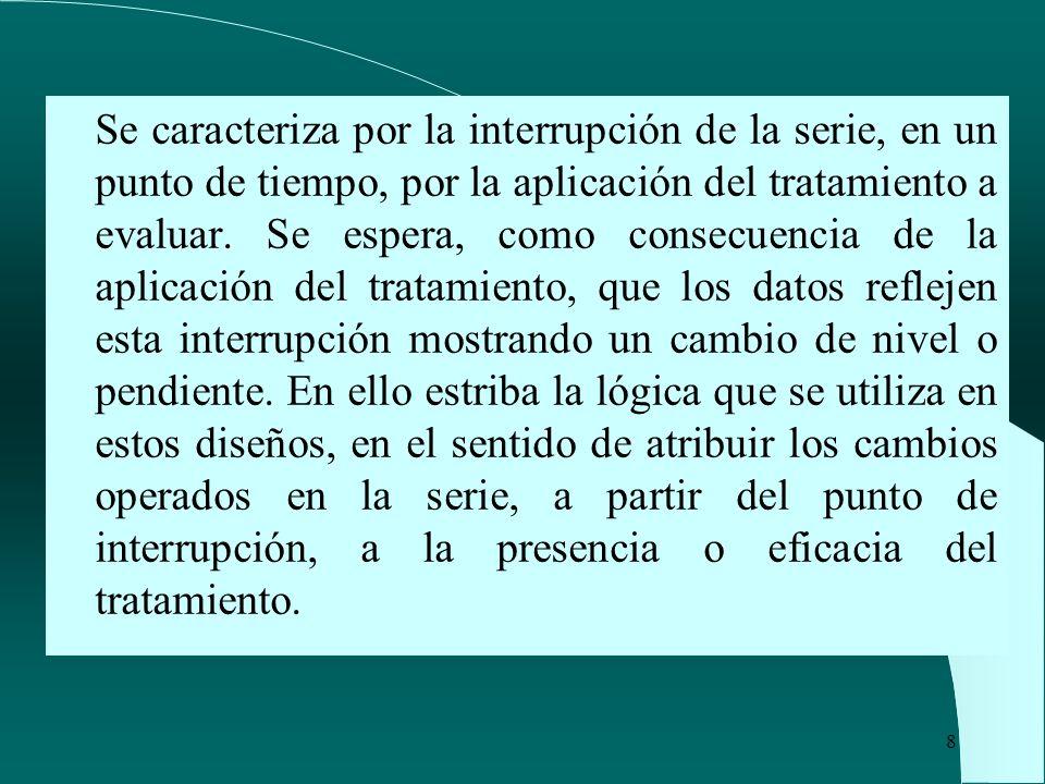 Se caracteriza por la interrupción de la serie, en un punto de tiempo, por la aplicación del tratamiento a evaluar.