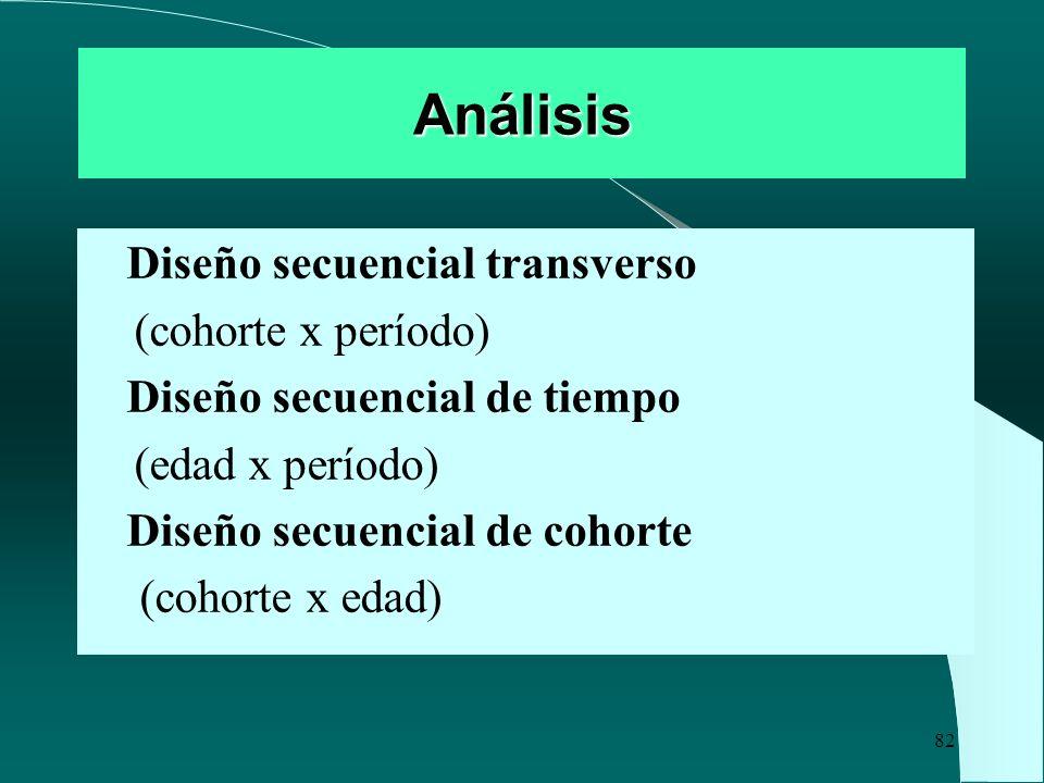 Análisis Diseño secuencial transverso (cohorte x período)