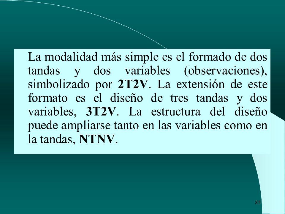 La modalidad más simple es el formado de dos tandas y dos variables (observaciones), simbolizado por 2T2V.