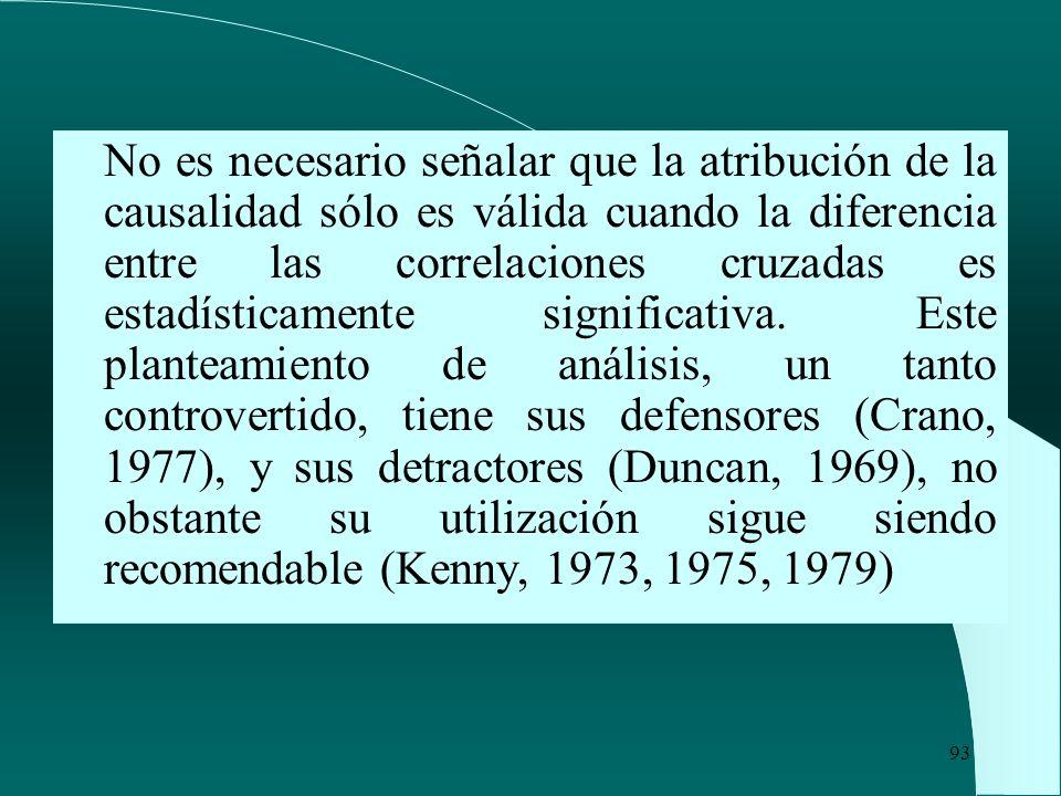 No es necesario señalar que la atribución de la causalidad sólo es válida cuando la diferencia entre las correlaciones cruzadas es estadísticamente significativa.
