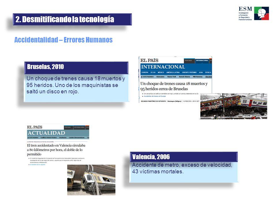 2. Desmitificando la tecnología