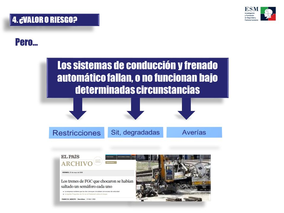 4. ¿VALOR O RIESGO Pero… Los sistemas de conducción y frenado automático fallan, o no funcionan bajo determinadas circunstancias.