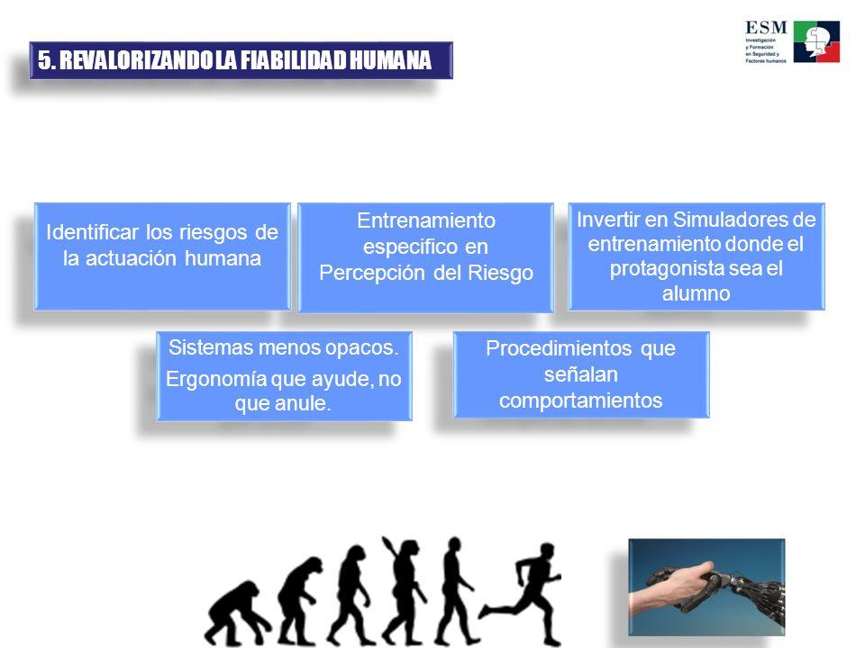 5. REVALORIZANDO LA FIABILIDAD HUMANA