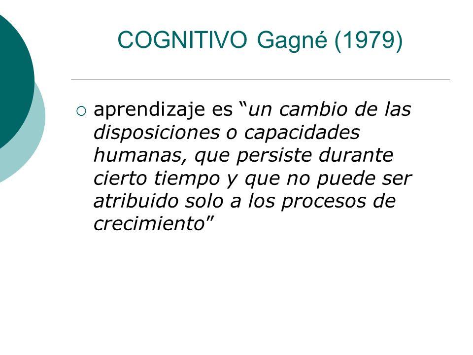 COGNITIVO Gagné (1979)