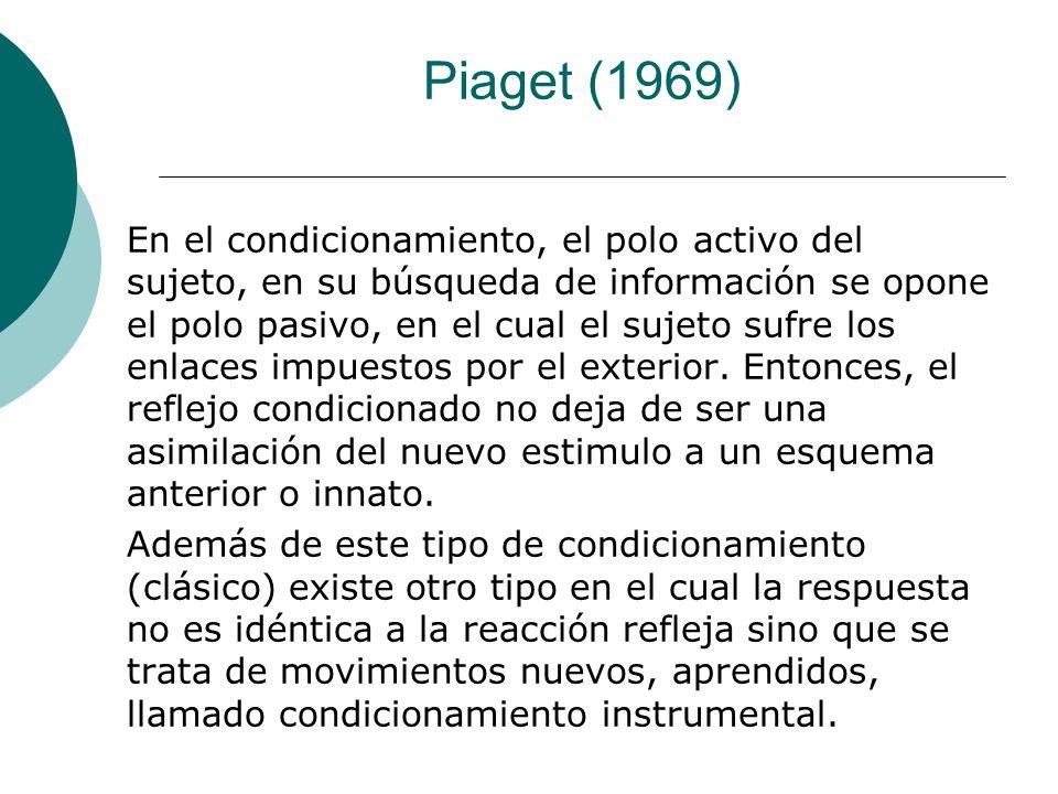 Piaget (1969)