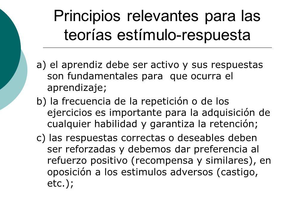 Principios relevantes para las teorías estímulo-respuesta