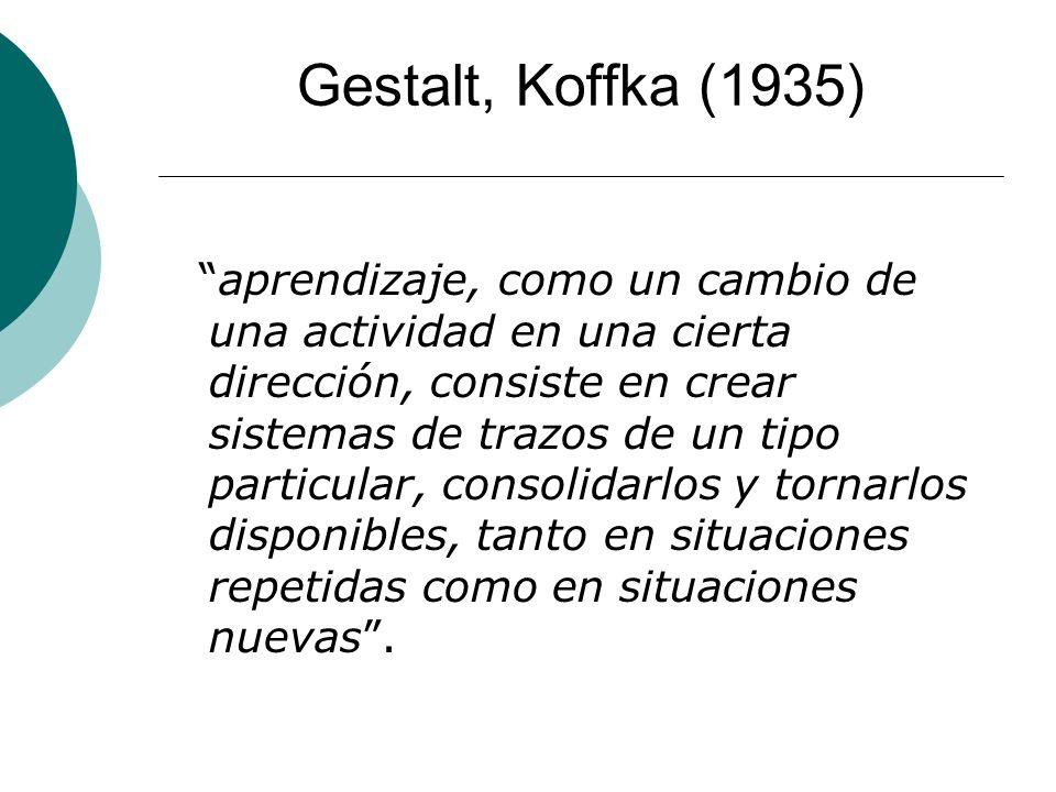 Gestalt, Koffka (1935)
