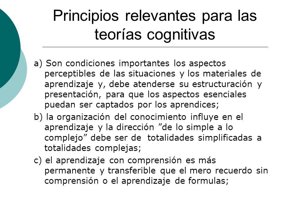 Principios relevantes para las teorías cognitivas