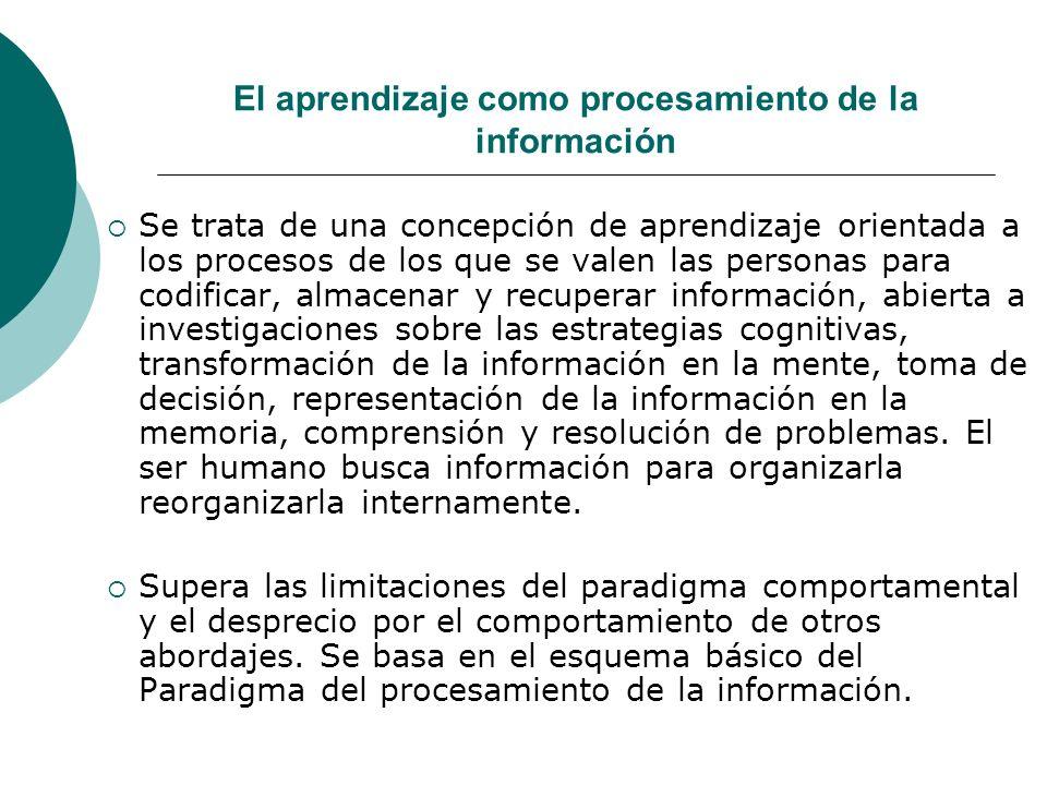 El aprendizaje como procesamiento de la información