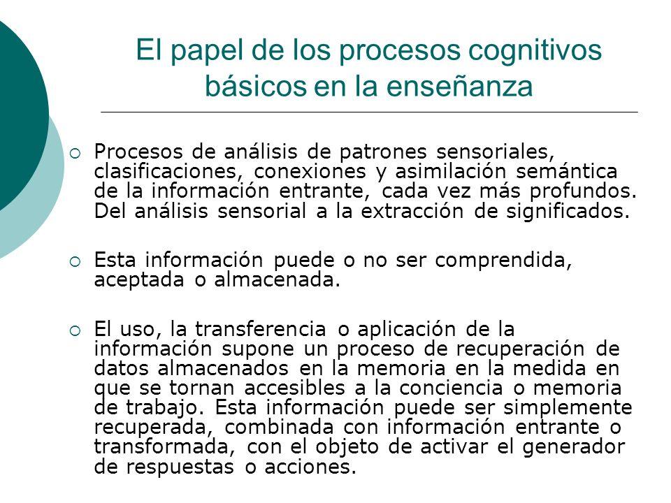 El papel de los procesos cognitivos básicos en la enseñanza