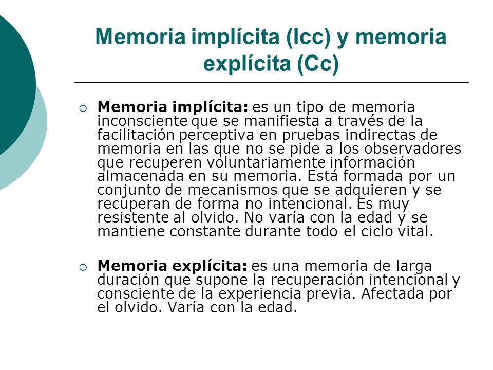 Memoria implícita (Icc) y memoria explícita (Cc)