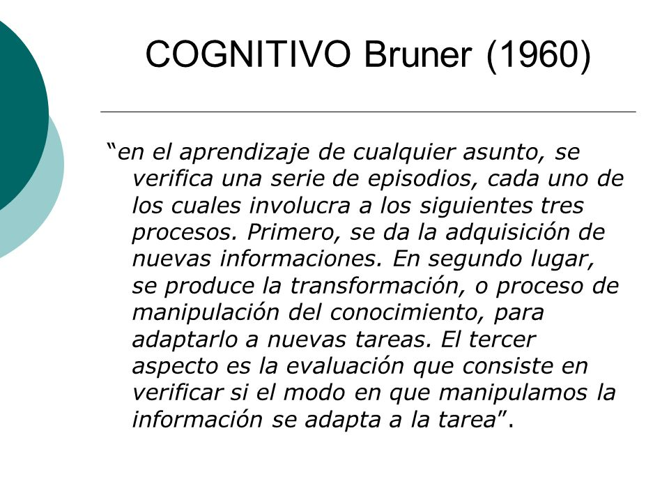 COGNITIVO Bruner (1960)