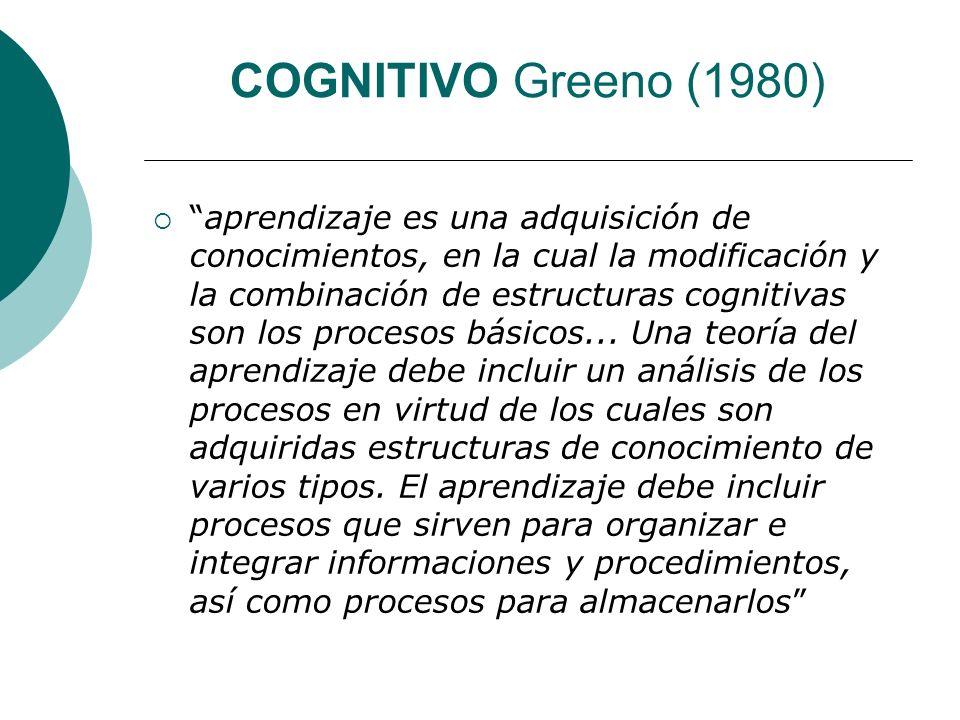 COGNITIVO Greeno (1980)
