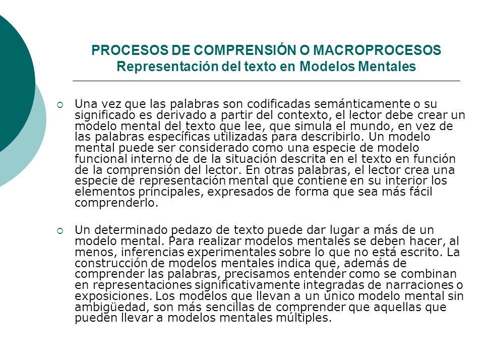 PROCESOS DE COMPRENSIÓN O MACROPROCESOS Representación del texto en Modelos Mentales