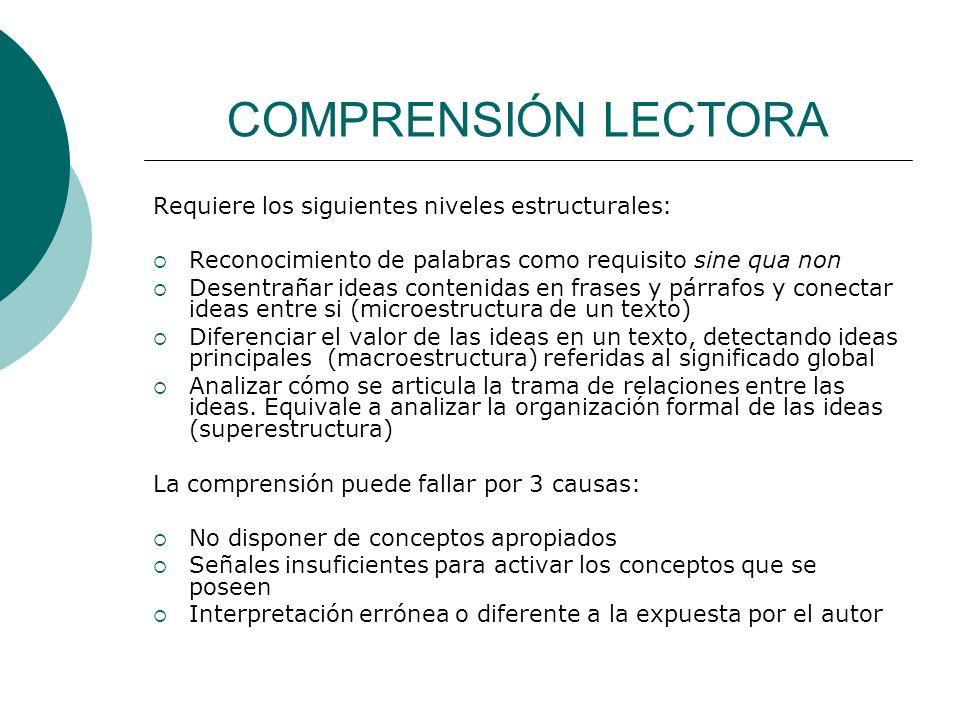 COMPRENSIÓN LECTORA Requiere los siguientes niveles estructurales: