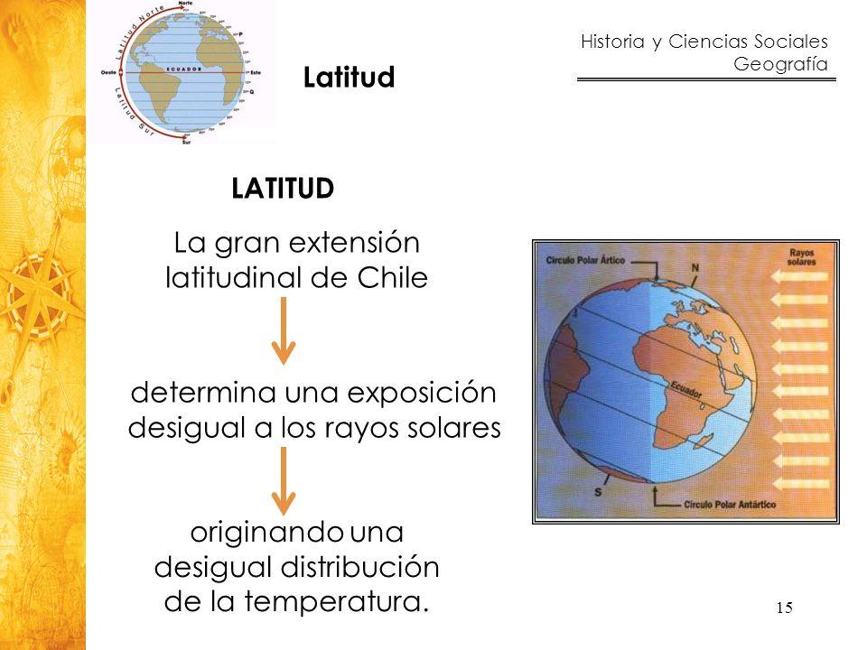 La gran extensión latitudinal de Chile
