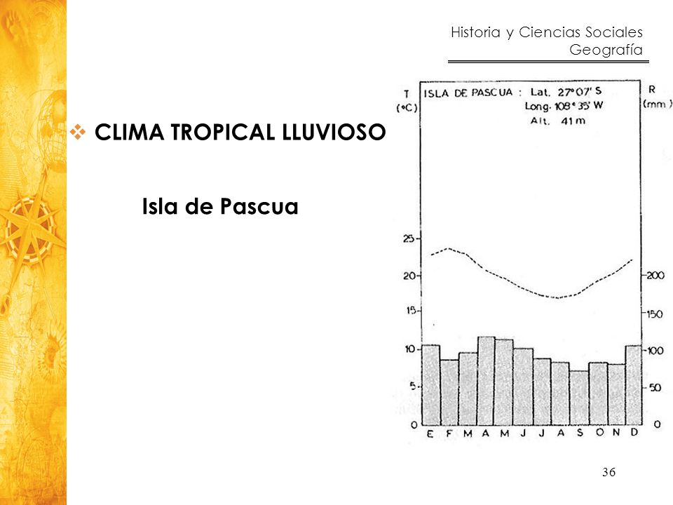 CLIMA TROPICAL LLUVIOSO