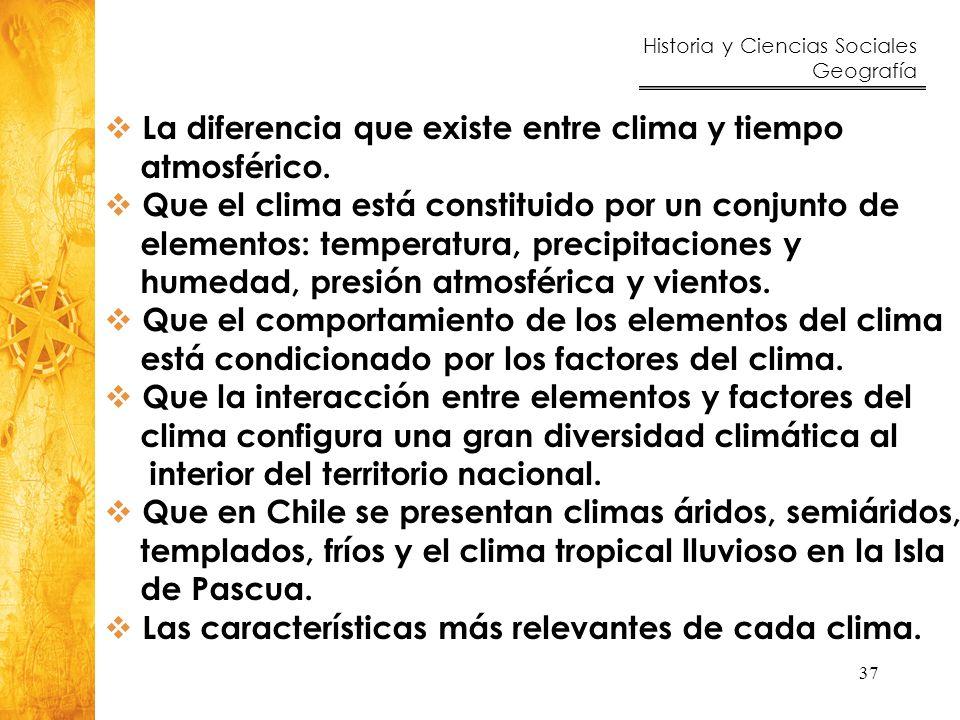La diferencia que existe entre clima y tiempo