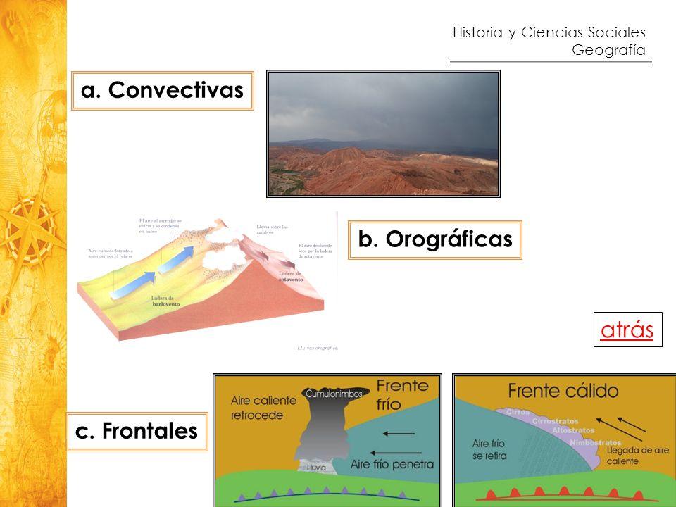 a. Convectivas b. Orográficas c. Frontales