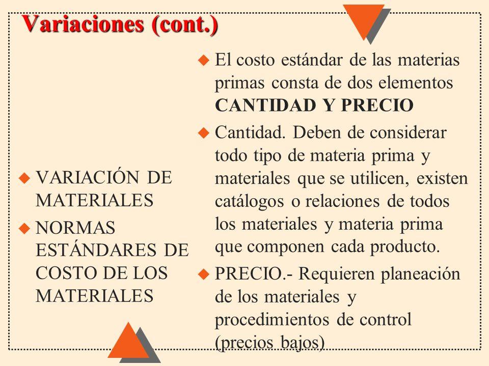 Variaciones (cont.) El costo estándar de las materias primas consta de dos elementos CANTIDAD Y PRECIO.