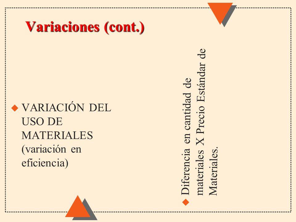 Variaciones (cont.) VARIACIÓN DEL USO DE MATERIALES (variación en eficiencia) Diferencia en cantidad de materiales X Precio Estándar de Materiales.