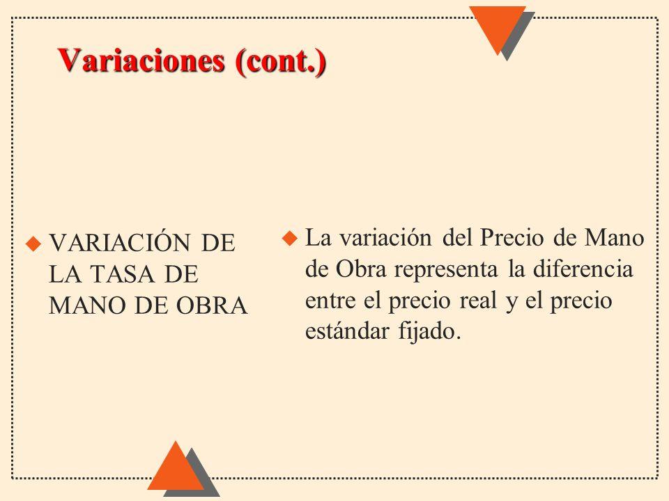 Variaciones (cont.) La variación del Precio de Mano de Obra representa la diferencia entre el precio real y el precio estándar fijado.