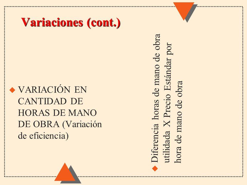 Variaciones (cont.) VARIACIÓN EN CANTIDAD DE HORAS DE MANO DE OBRA (Variación de eficiencia)