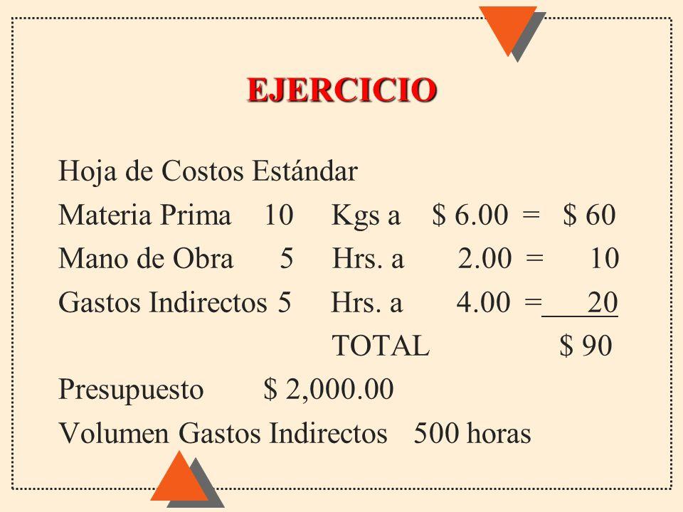 EJERCICIO Hoja de Costos Estándar Materia Prima 10 Kgs a $ 6.00 = $ 60