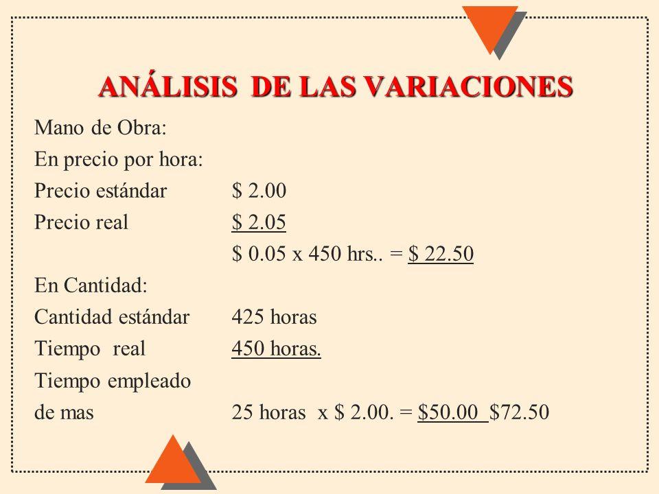 ANÁLISIS DE LAS VARIACIONES