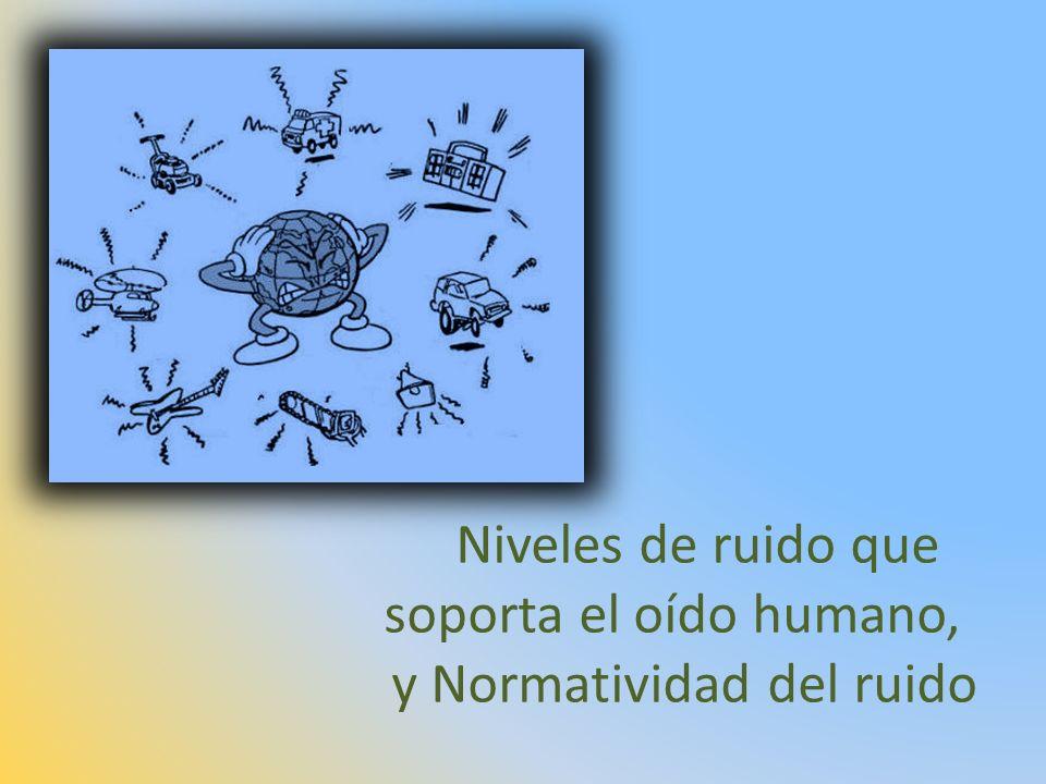 Niveles de ruido que soporta el oído humano, y Normatividad del ruido