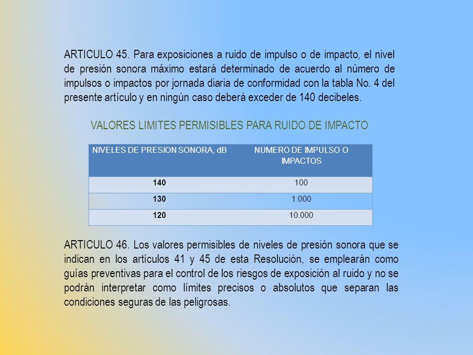VALORES LIMITES PERMISIBLES PARA RUIDO DE IMPACTO