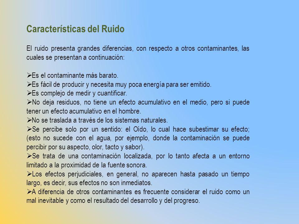 Características del Ruido