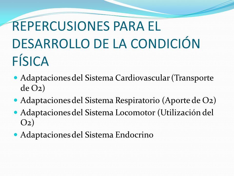 REPERCUSIONES PARA EL DESARROLLO DE LA CONDICIÓN FÍSICA