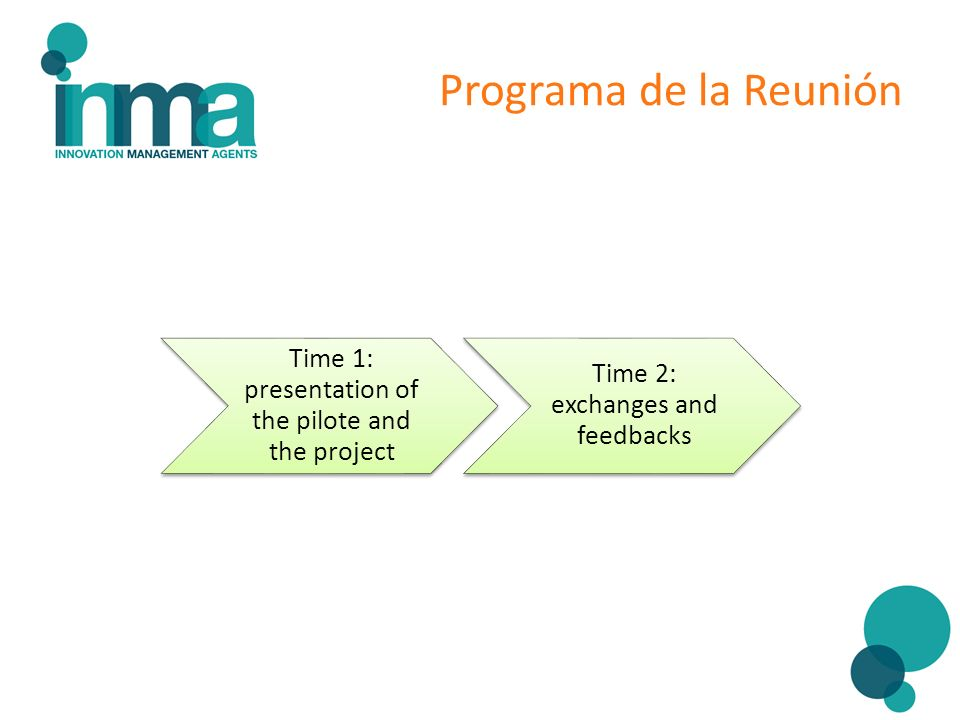 Programa de la Reunión Time 1: presentation of the pilote and the project.