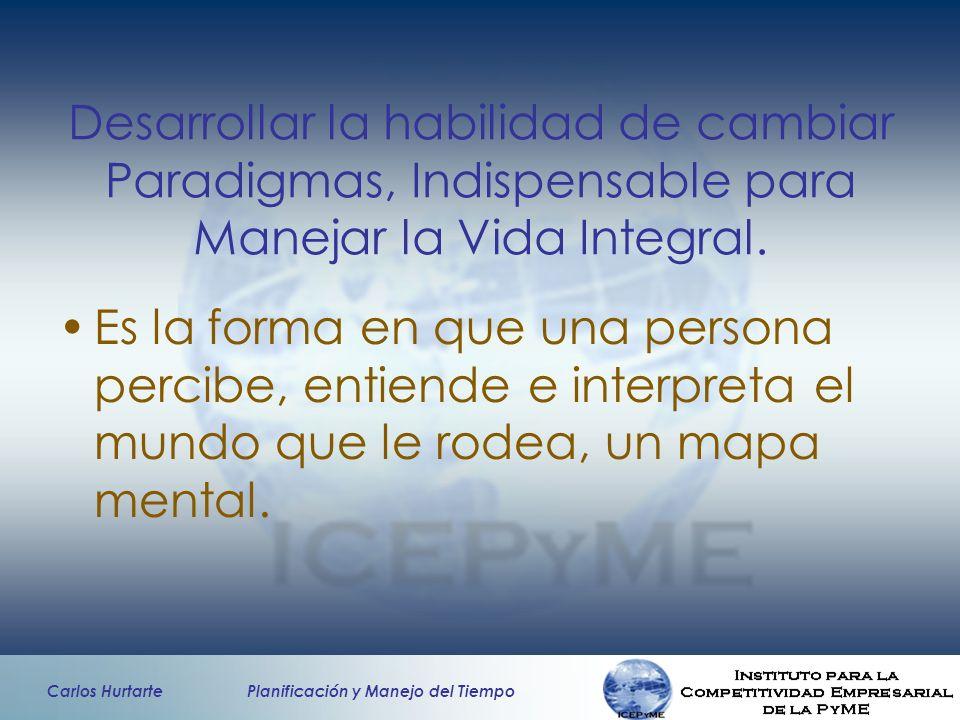 Desarrollar la habilidad de cambiar Paradigmas, Indispensable para Manejar la Vida Integral.