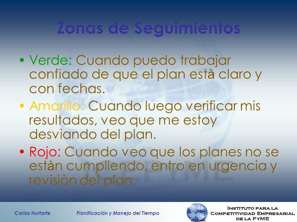 Zonas de SeguimientosVerde: Cuando puedo trabajar confiado de que el plan està claro y con fechas.