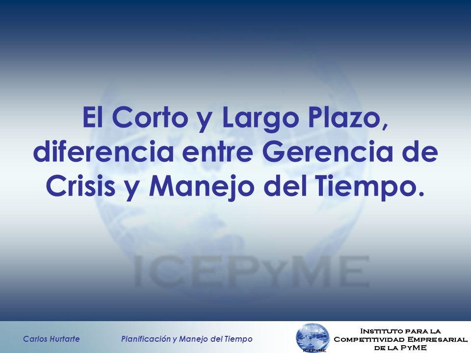 El Corto y Largo Plazo, diferencia entre Gerencia de Crisis y Manejo del Tiempo.