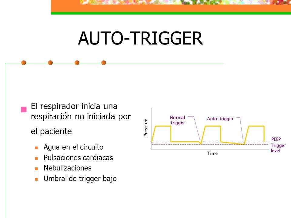 AUTO-TRIGGER El respirador inicia una respiración no iniciada por el paciente. Agua en el circuito.