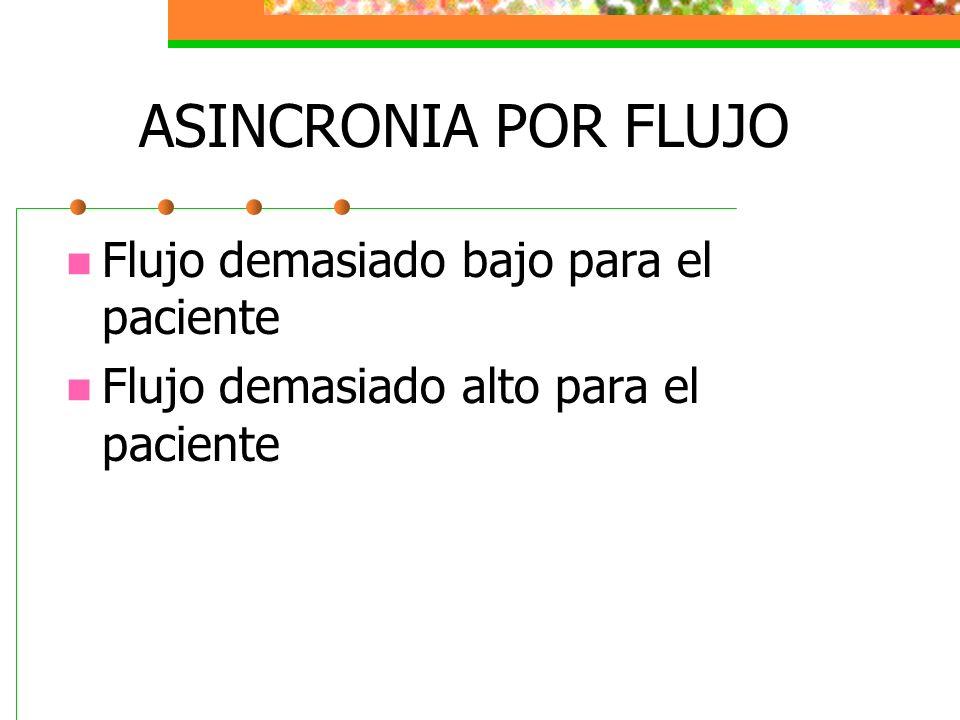 ASINCRONIA POR FLUJO Flujo demasiado bajo para el paciente