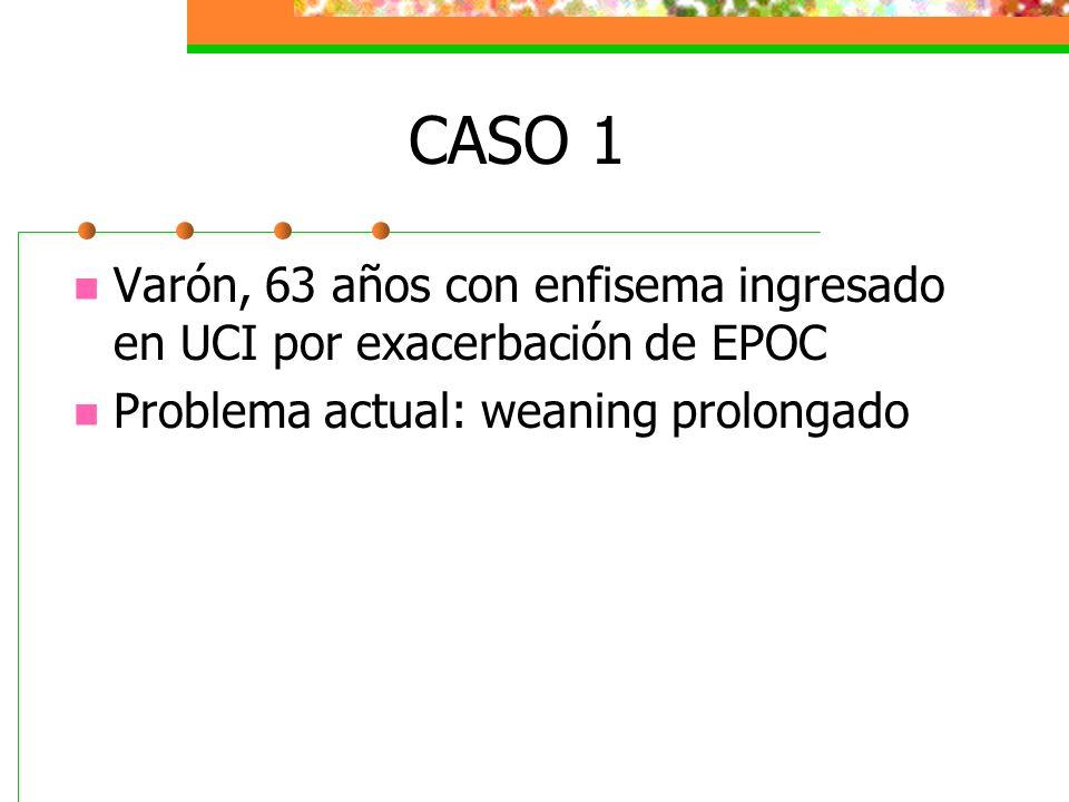 CASO 1 Varón, 63 años con enfisema ingresado en UCI por exacerbación de EPOC.