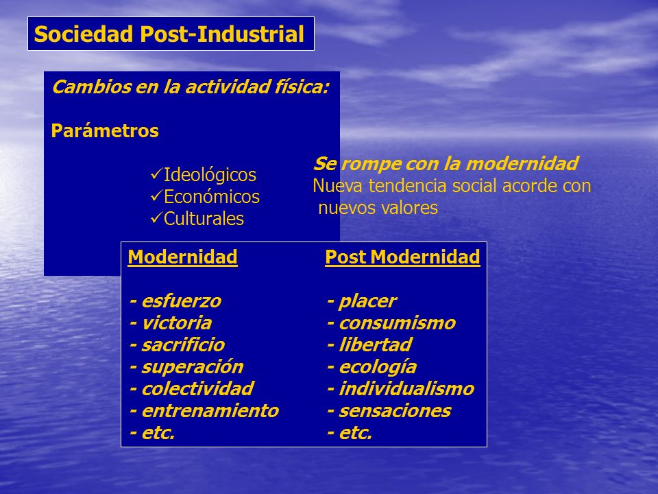 Sociedad Post-Industrial