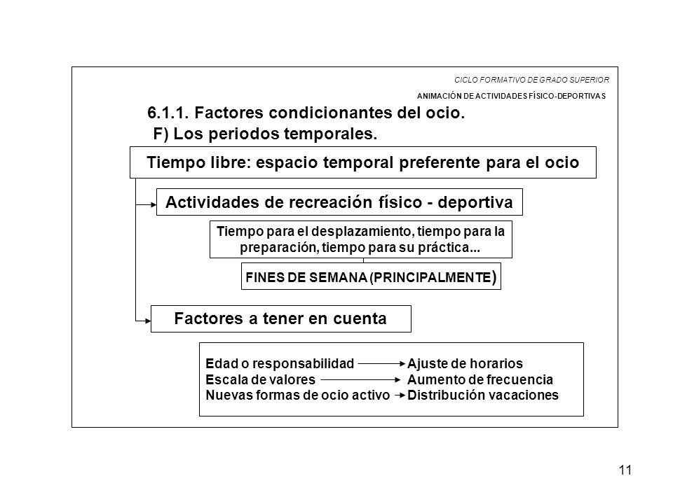 6.1.1. Factores condicionantes del ocio. F) Los periodos temporales.