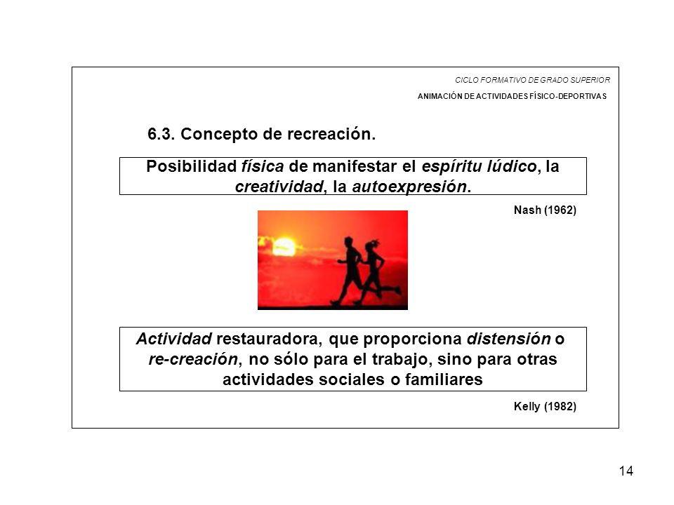 6.3. Concepto de recreación.