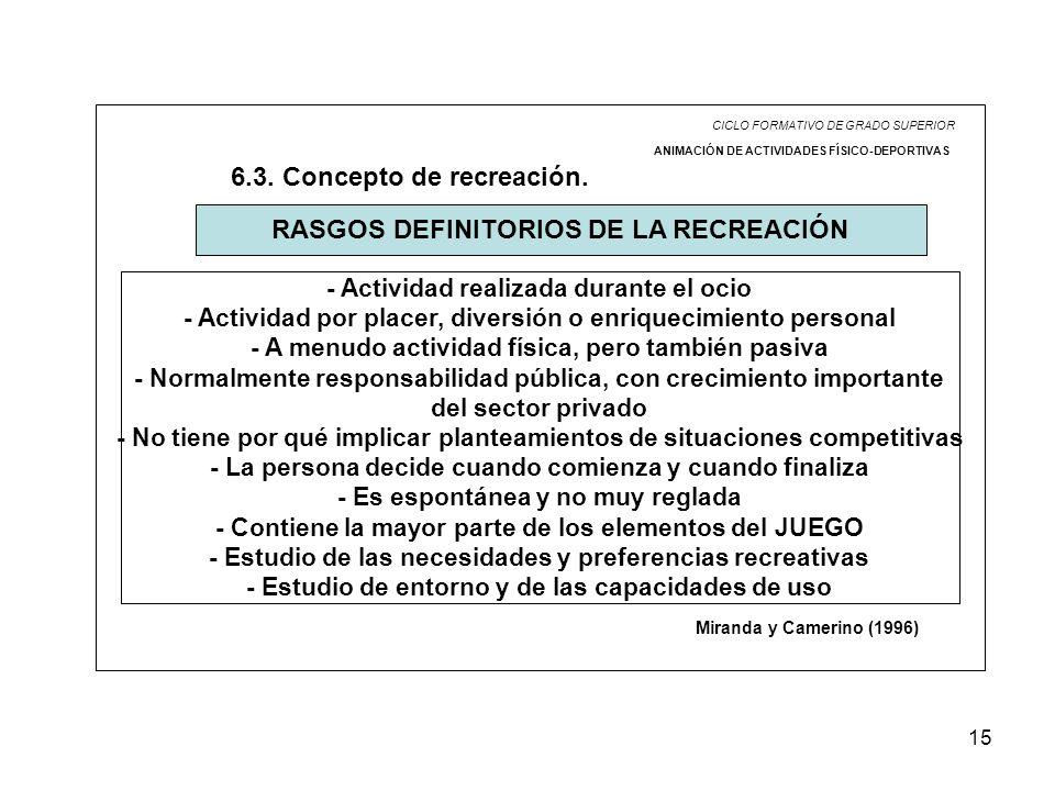 6.3. Concepto de recreación. RASGOS DEFINITORIOS DE LA RECREACIÓN