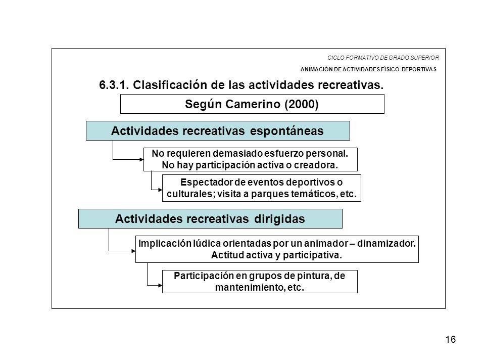 6.3.1. Clasificación de las actividades recreativas.