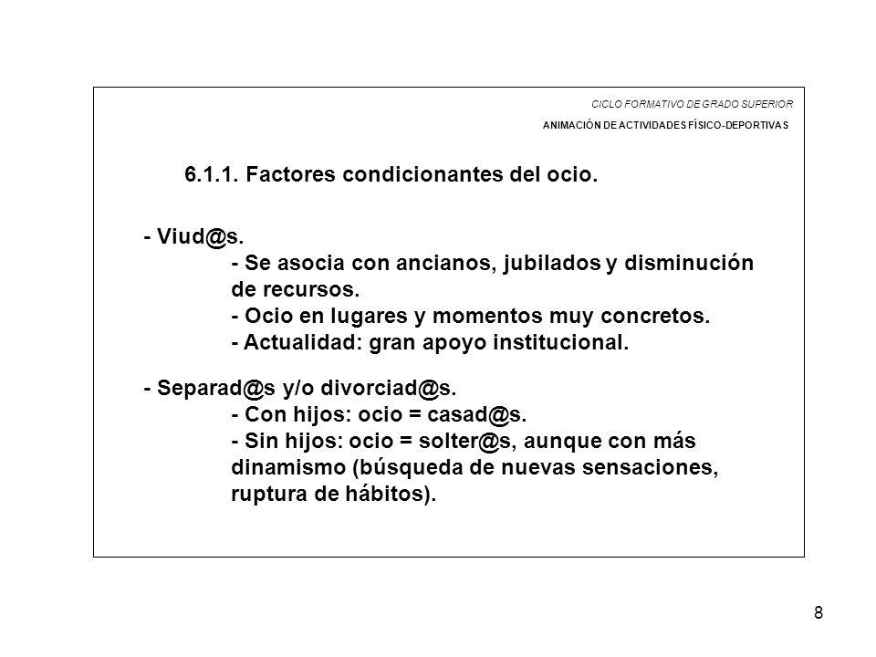 6.1.1. Factores condicionantes del ocio.