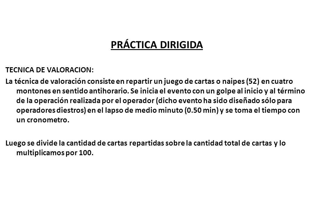 PRÁCTICA DIRIGIDA TECNICA DE VALORACION: