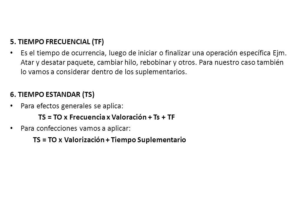 5. TIEMPO FRECUENCIAL (TF)