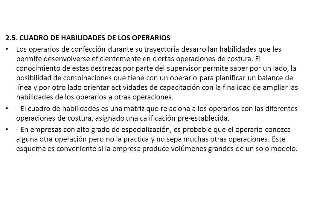 2.5. CUADRO DE HABILIDADES DE LOS OPERARIOS