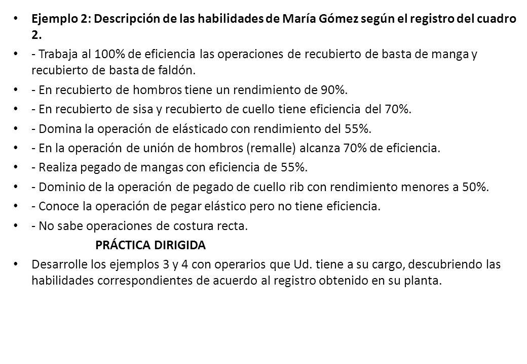 Ejemplo 2: Descripción de las habilidades de María Gómez según el registro del cuadro 2.